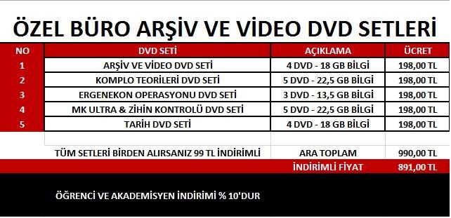 ARŞİV VE VİDEO DVD SETLERİ FİYAT TABLOSU
